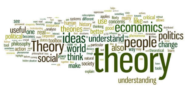 theory-wordle